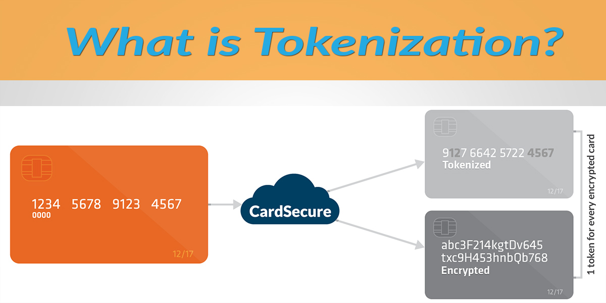 What Is Tokenization and How Does It Work?