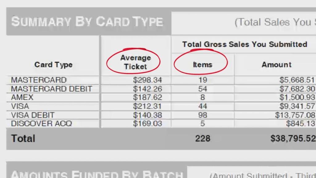 Merchant Account Statement Summary