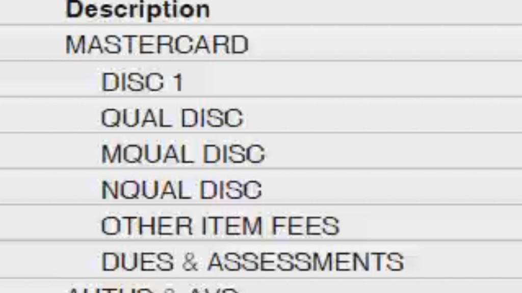 Merchant Account Statement Tier Summary