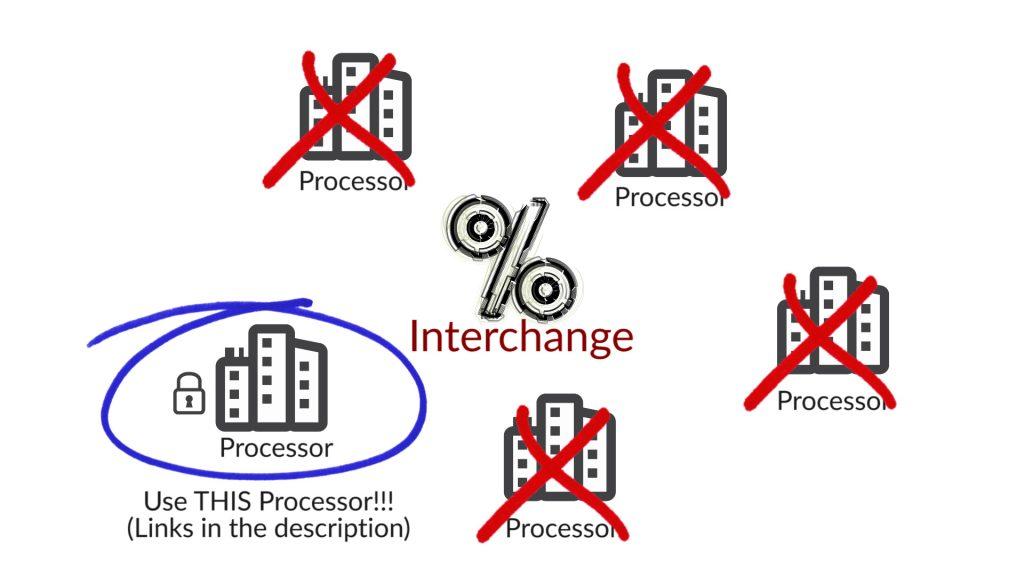 Interchange and Merchant Account Processor