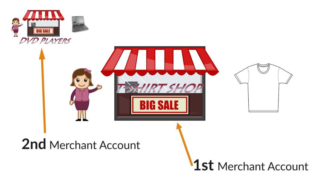 Don't co-mingle merchant accounts