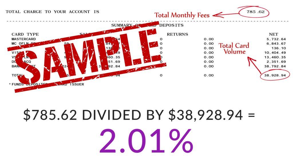 Sample Merchant Account effective rate