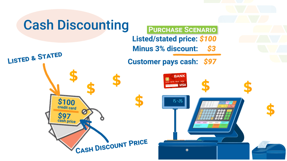Cash Discount program example