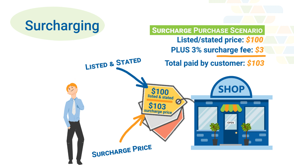 Surcharge-merchant-account-program-example-red-opt5