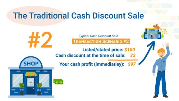 Traditional-Cash-Discount-Sale-Scenario-#2