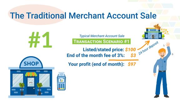 Traditional-Merchant-Account-Sale-Scenario-#1